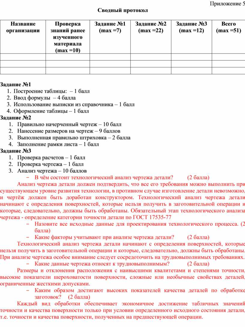 Приложение 5 Сводный протокол