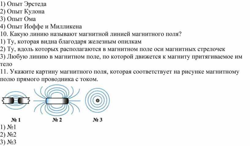 Опыт Эрстеда 2) Опыт Кулона 3)