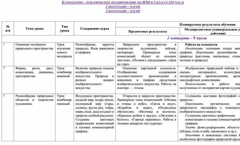 Календарно - тематическое планирование по