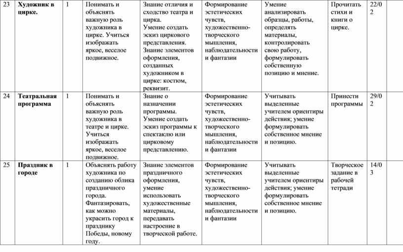 Художник в цирке. 1