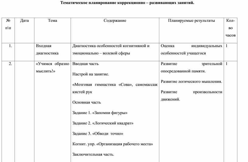 Тематическое планирование коррекционно – развивающих занятий