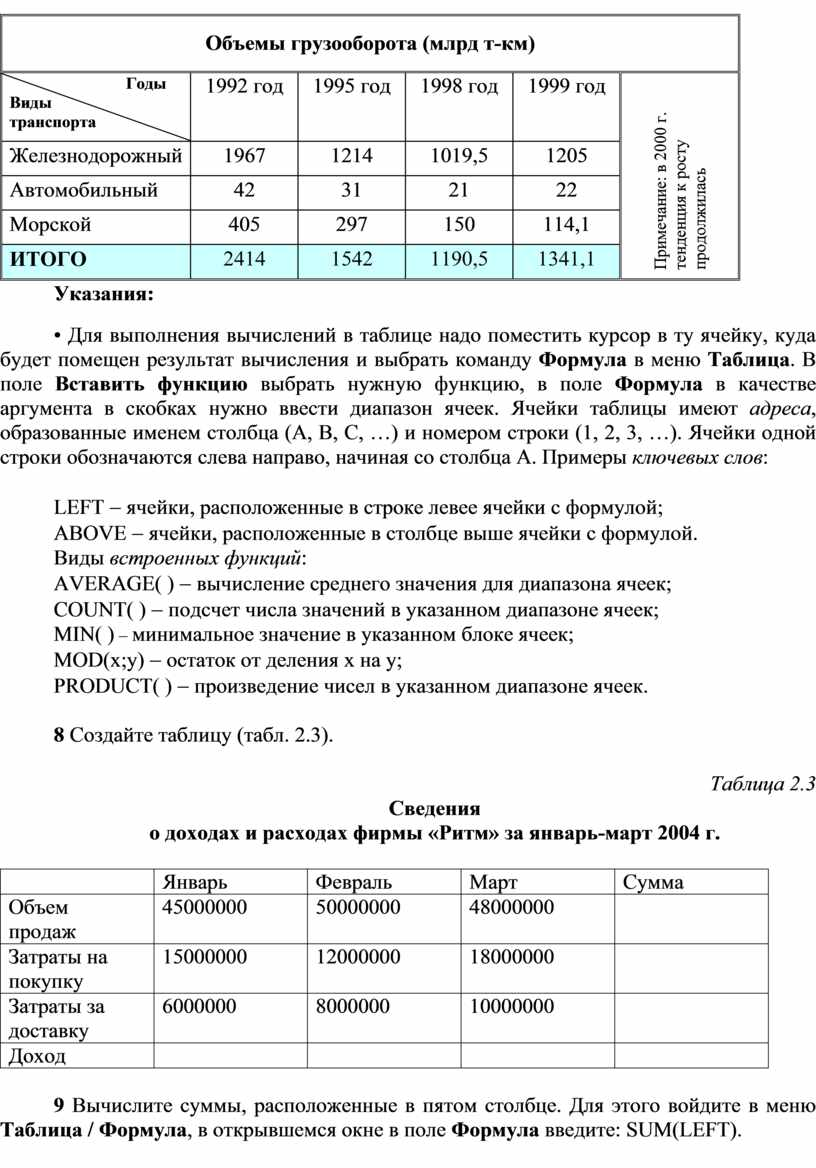 Объемы грузооборота (млрд т-км)