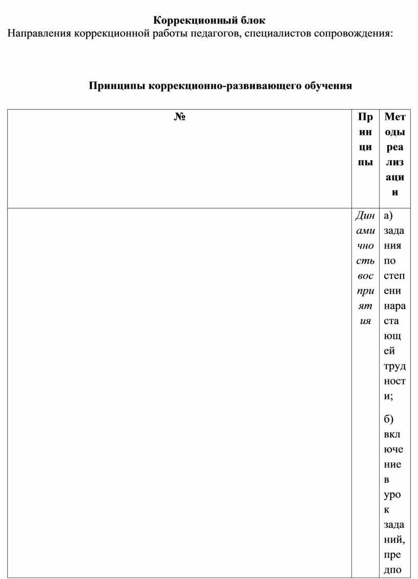 Коррекционный блок Направления коррекционной работы педагогов, специалистов сопровождения: 1