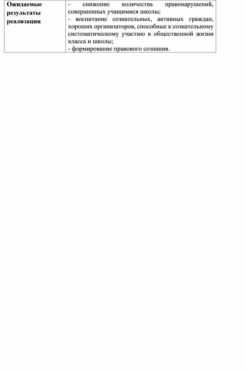 Ожидаемые результаты реализации - снижение количества правонарушений, совершенных учащимися школы; - воспитание сознательных, активных граждан, хороших организаторов, способные к сознательному систематическому участию в общественной жизни…