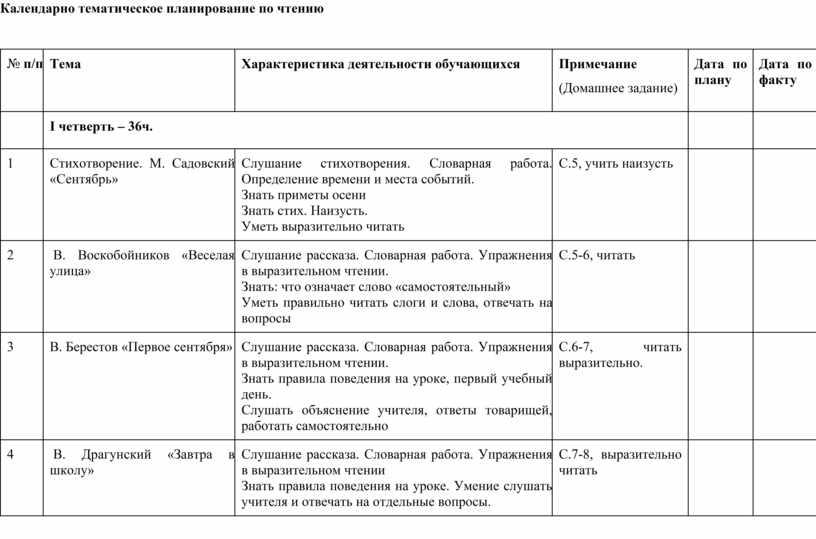 Календарно тематическое планирование по чтению № п/п