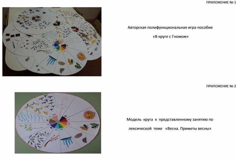 ПРИЛОЖЕНИЕ № 1 Авторская полифункциональная игра-пособие «В круге с