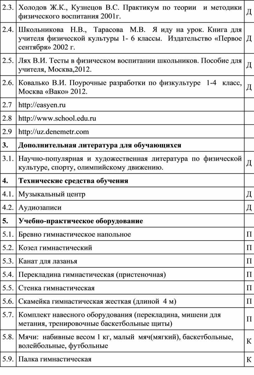 Холодов Ж.К., Кузнецов В.С.