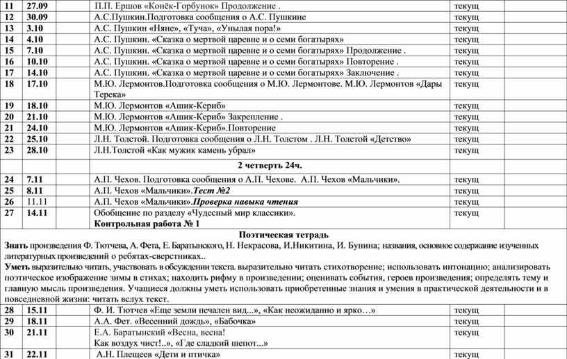 П.П. Ер шов «Конёк- Горбунок»