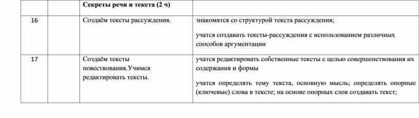 Секреты речи и текста (2 ч) 16