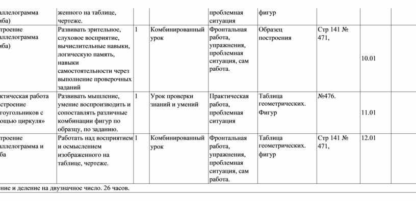 Построение параллелограмма (ромба)