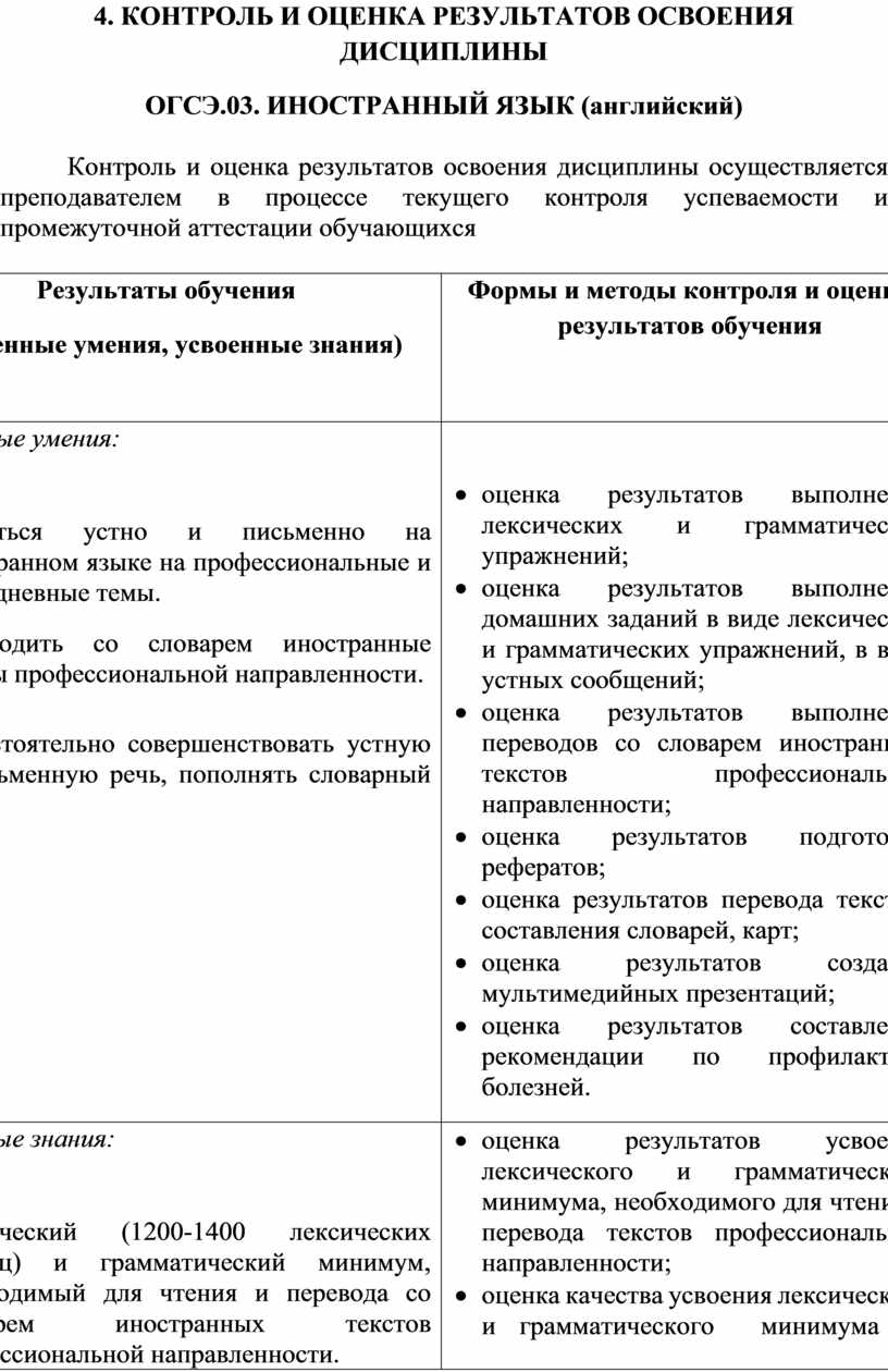 Контроль и оценка результатов освоения дисциплины