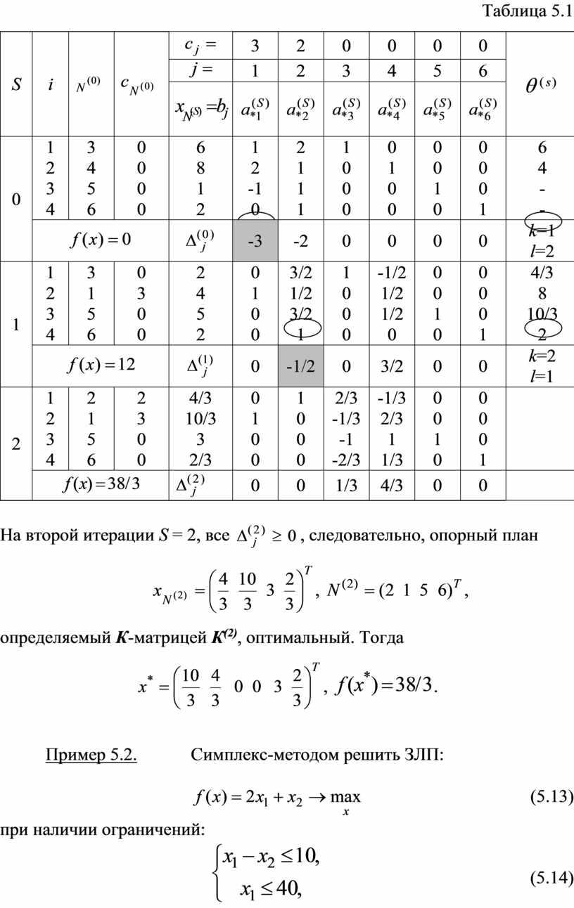 Таблица 5.1 S i 3 2 0 0 0 0 1 2 3 4 5 6 0 1 2 3 4 3 4 5 6…