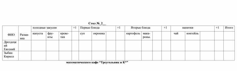 """Стол №_2__ математического кафе """"Треугольник и"""