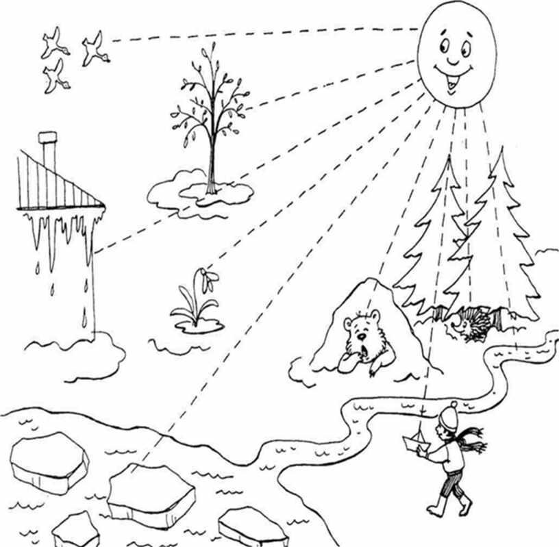 Занятие по познавательному, социально-коммуникативному развитию «Приметы весны. Первоцветы» (с использованием электронных материалов курса  «Стань школьником с Робобориком!»)