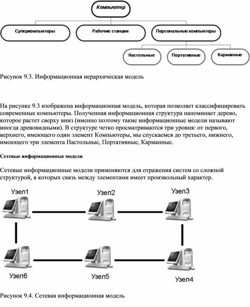 Рисунок 9.3. Информационная иерархическая модель