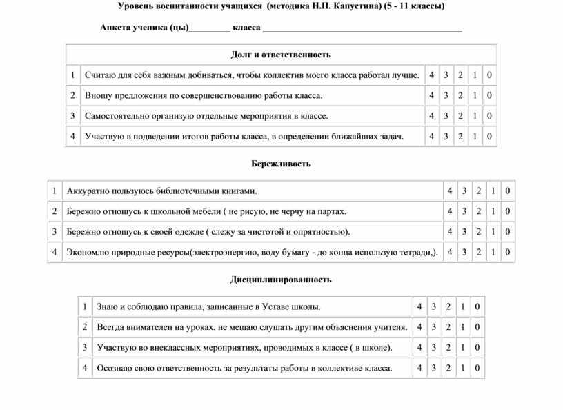 Уровень воспитанности учащихся (методика