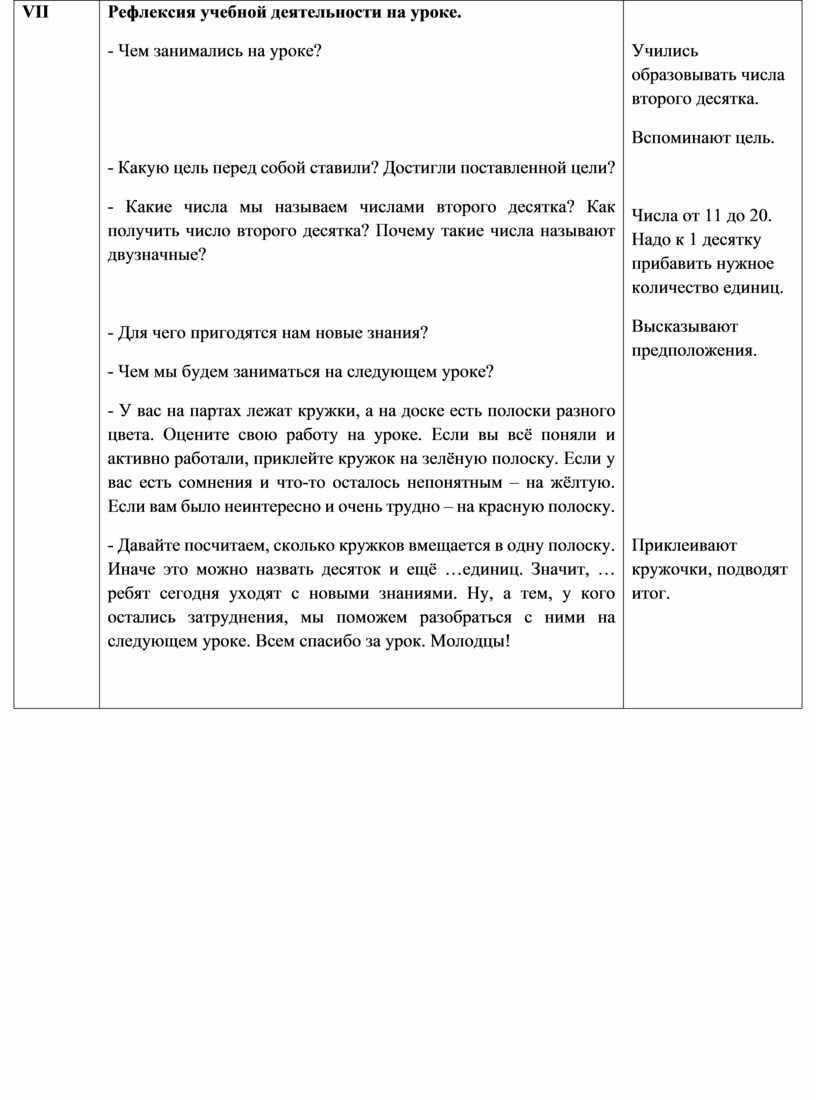 VII Рефлексия учебной деятельности на уроке