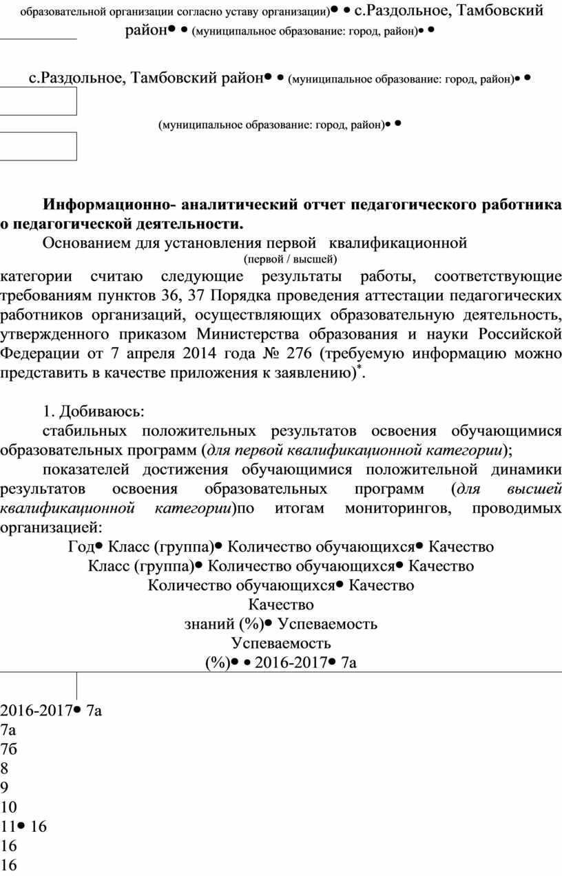 Раздольное, Тамбовский район (муниципальное образование: город, район)