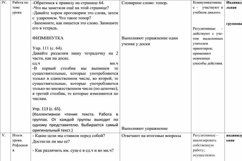 IV. Работа по теме урока -Обратимся к правилу на странице 64