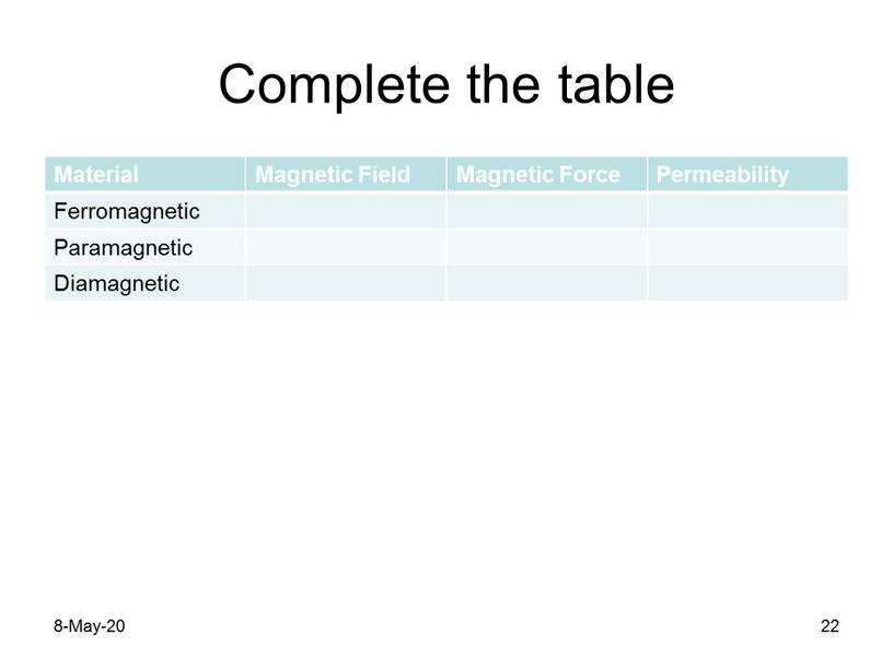 Complete the table 8-May-20 22