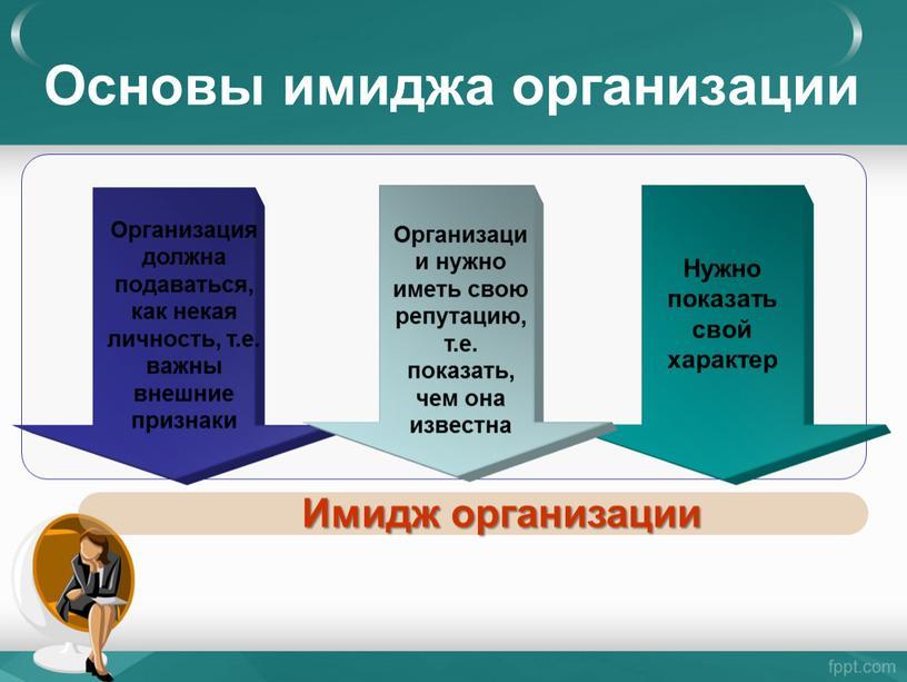 Основы имиджа организации Организация должна подаваться, как некая личность, т