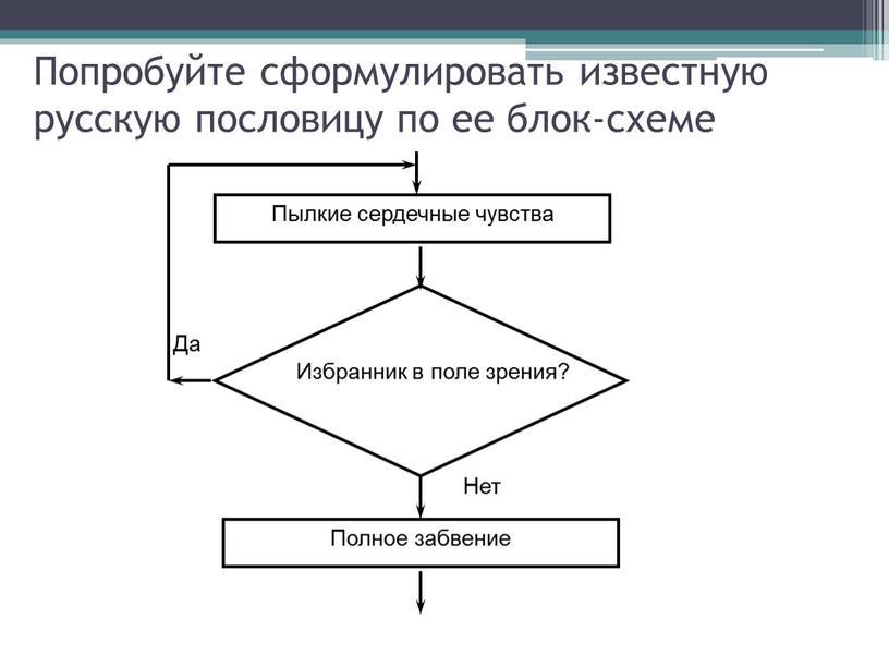 Попробуйте сформулировать известную русскую пословицу по ее блок-схеме