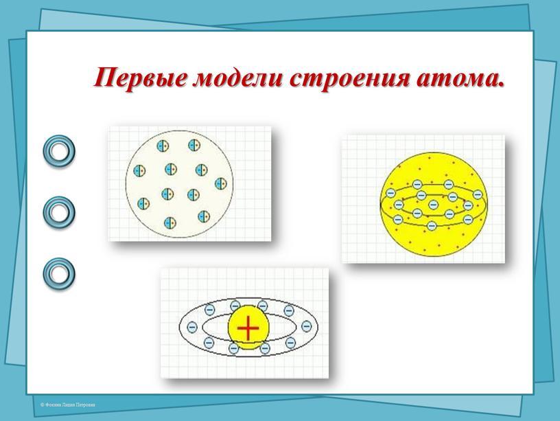Первые модели строения атома.