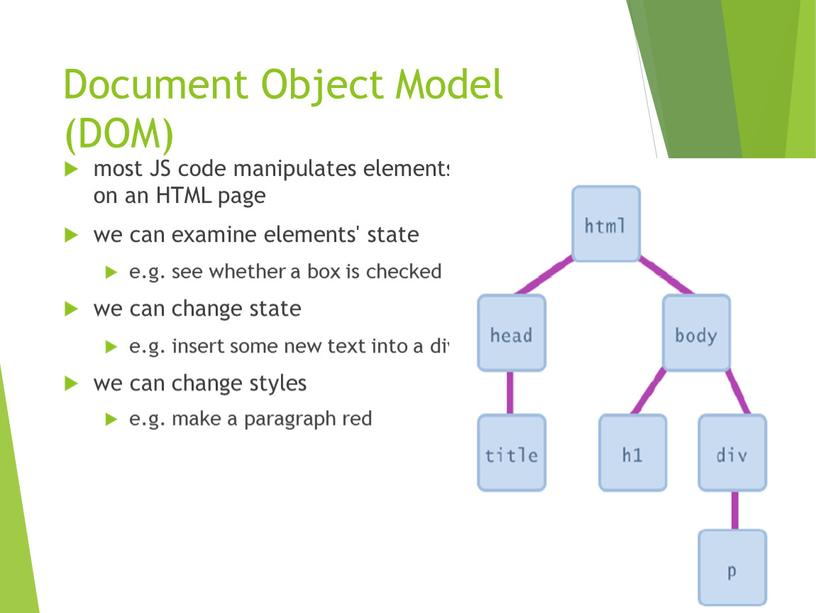 Document Object Model (DOM) most