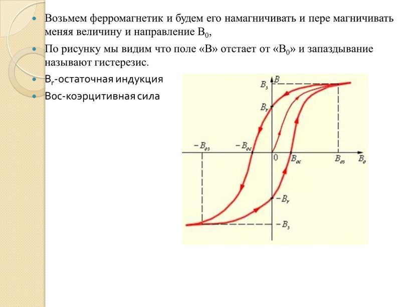 Возьмем ферромагнетик и будем его намагничивать и пере магничивать меняя величину и направление