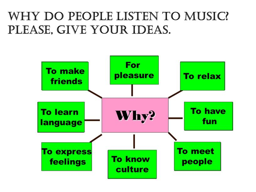 Why do people listen to music?