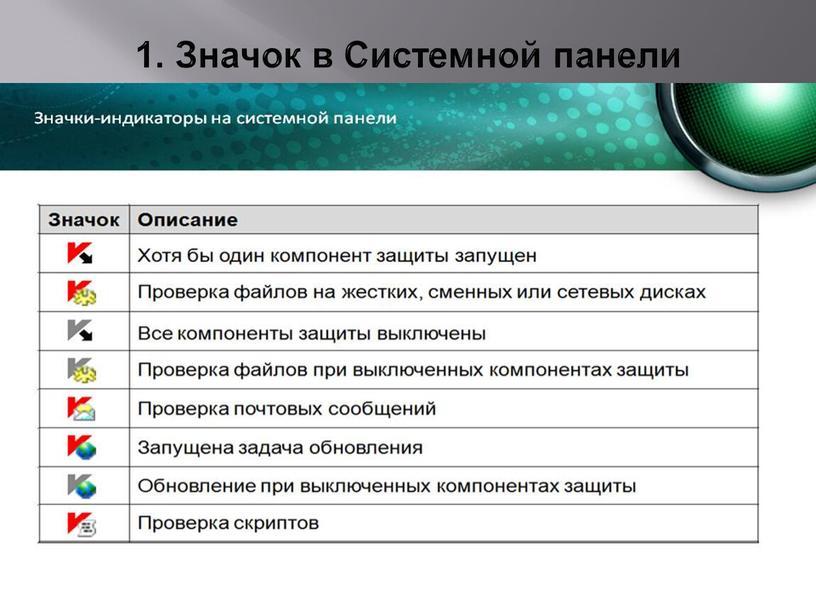 1. Значок в Системной панели