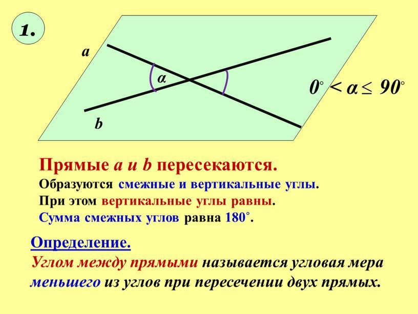 Прямые a и b пересекаются. Образуются смежные и вертикальные углы