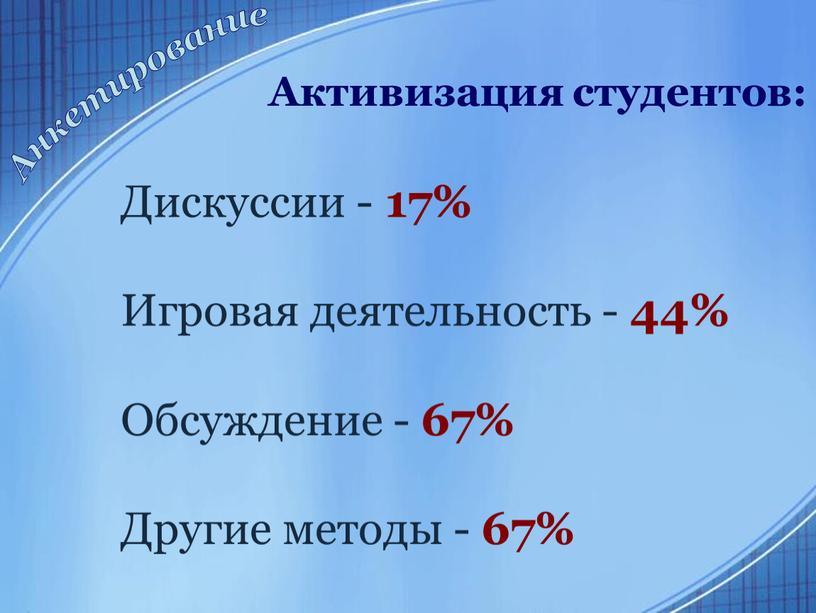 Активизация студентов: Дискуссии - 17%