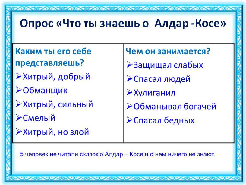 Опрос «Что ты знаешь о Алдар -Косе»