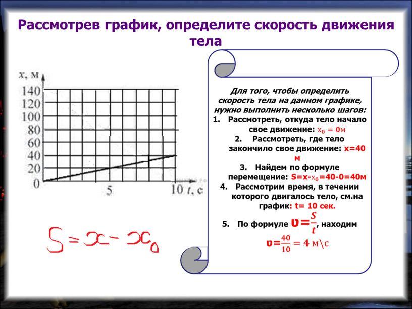 Рассмотрев график, определите скорость движения тела