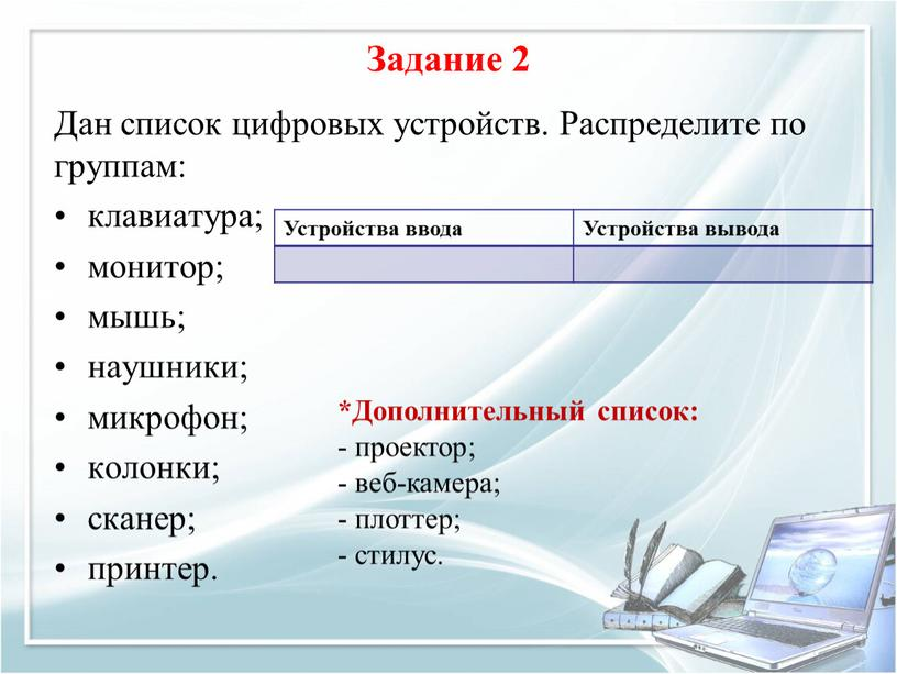 Задание 2 Дан список цифровых устройств