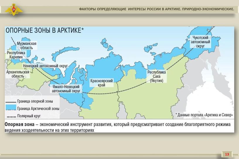 ФАКТОРЫ ОПРЕДЕЛЯЮЩИЕ ИНТЕРЕСЫ РОССИИ
