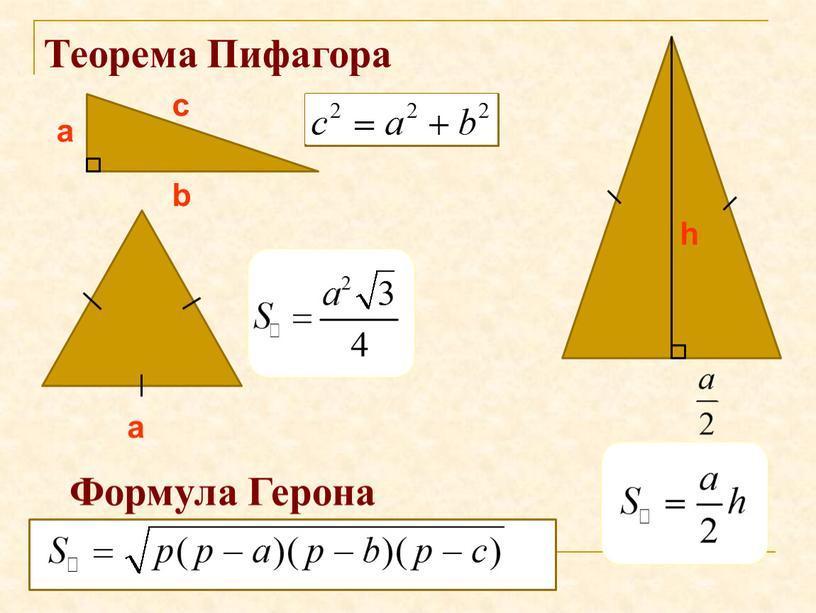 Теорема Пифагора c b a Формула