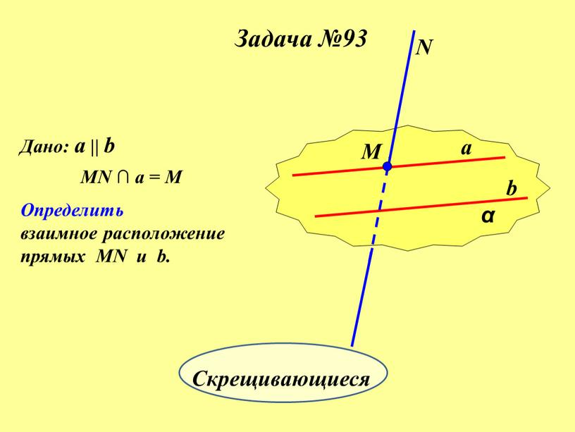 Задача №93 α a b М N Дано: a || b