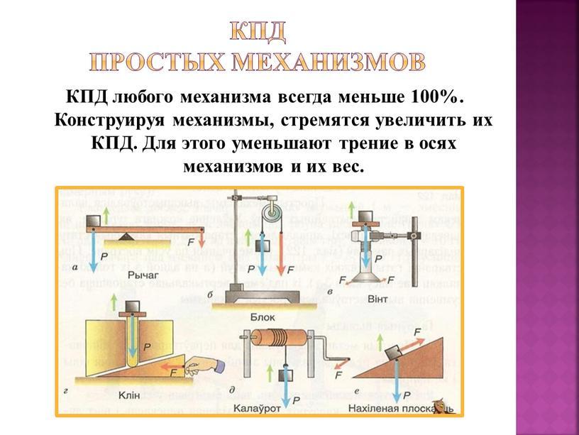 КПД простых механизмов КПД любого механизма всегда меньше 100%