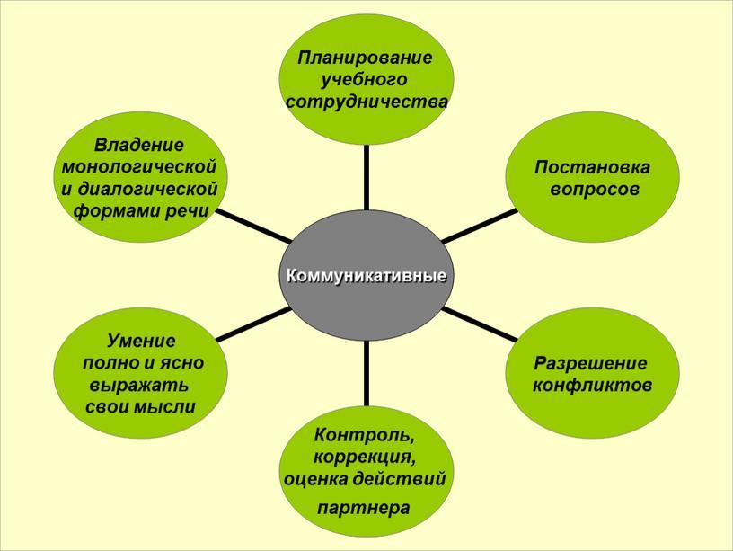 Методический семинар-практикум «Педагогические приемы формирования УУД на уроках»