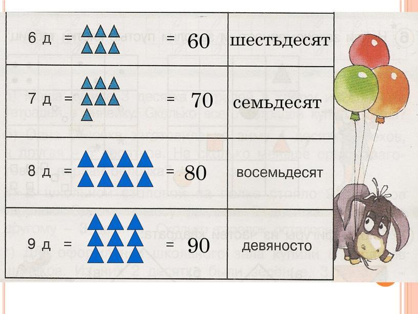 60 шестьдесят 70 семьдесят 80 90