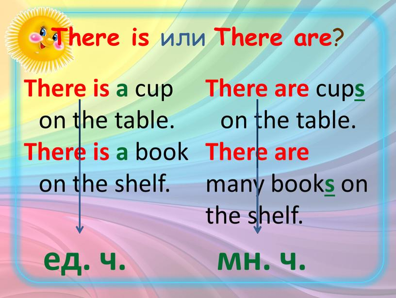 There is или There are ? There is a cup on the table