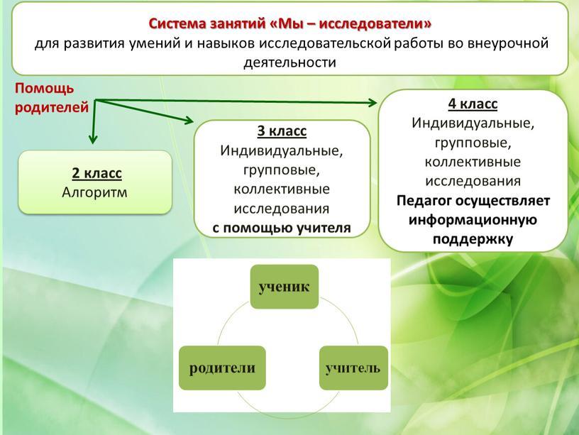 Система занятий «Мы – исследователи» для развития умений и навыков исследовательской работы во внеурочной деятельности 2 класс