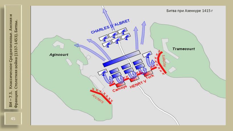 Битва при Азенкуре 1415 г ВИ – 7