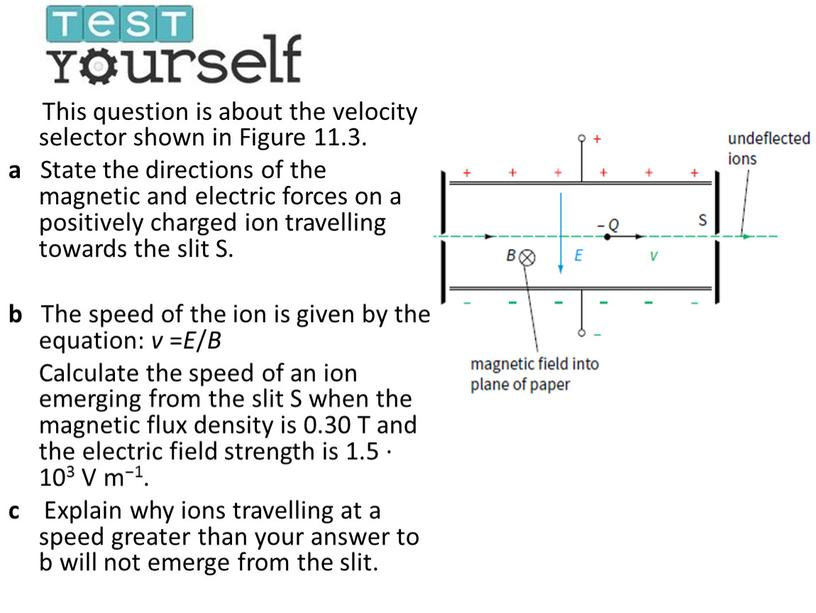 This question is about the velocity selector shown in