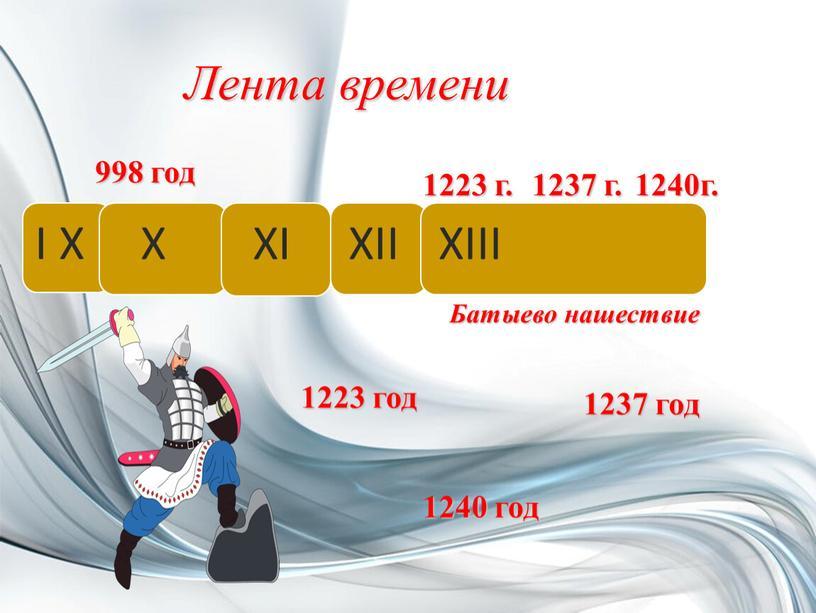 I X X XI XII XIII