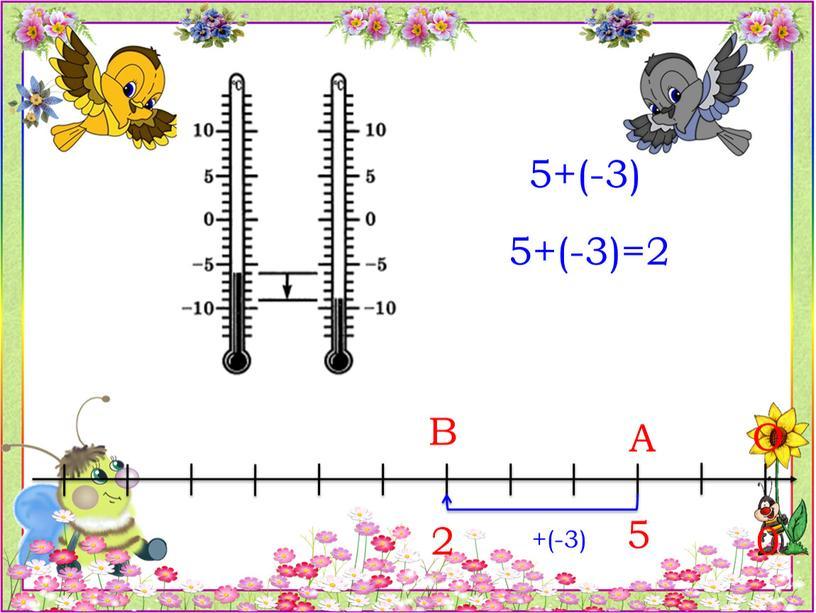 5+(-3) 2 0 О В А +(-3) 5+(-3)=2 5