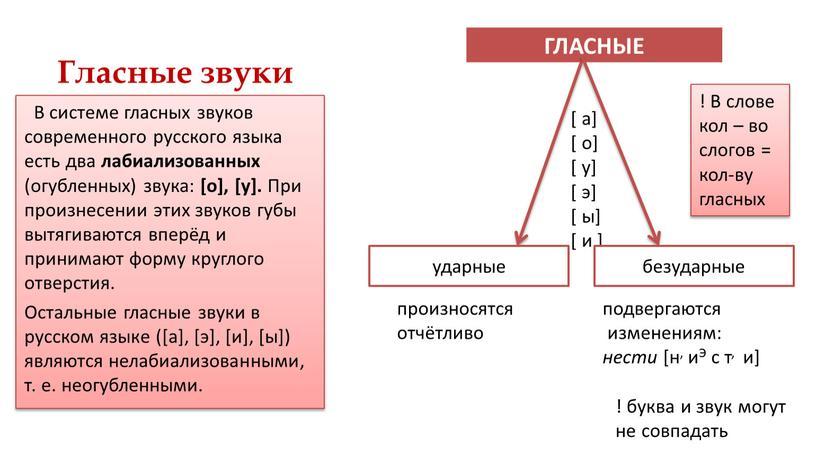 Гласные звуки ГЛАСНЫЕ В системе гласных звуков современного русского языка есть два лабиализованных (огубленных) звука: [о], [у]