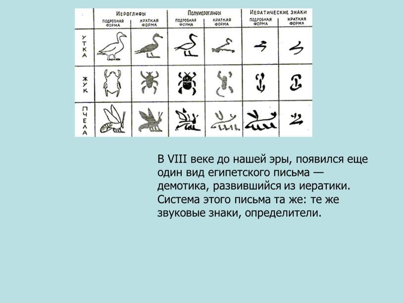 В VIII веке до нашей эры, появился еще один вид египетского письма — демотика, развившийся из иератики